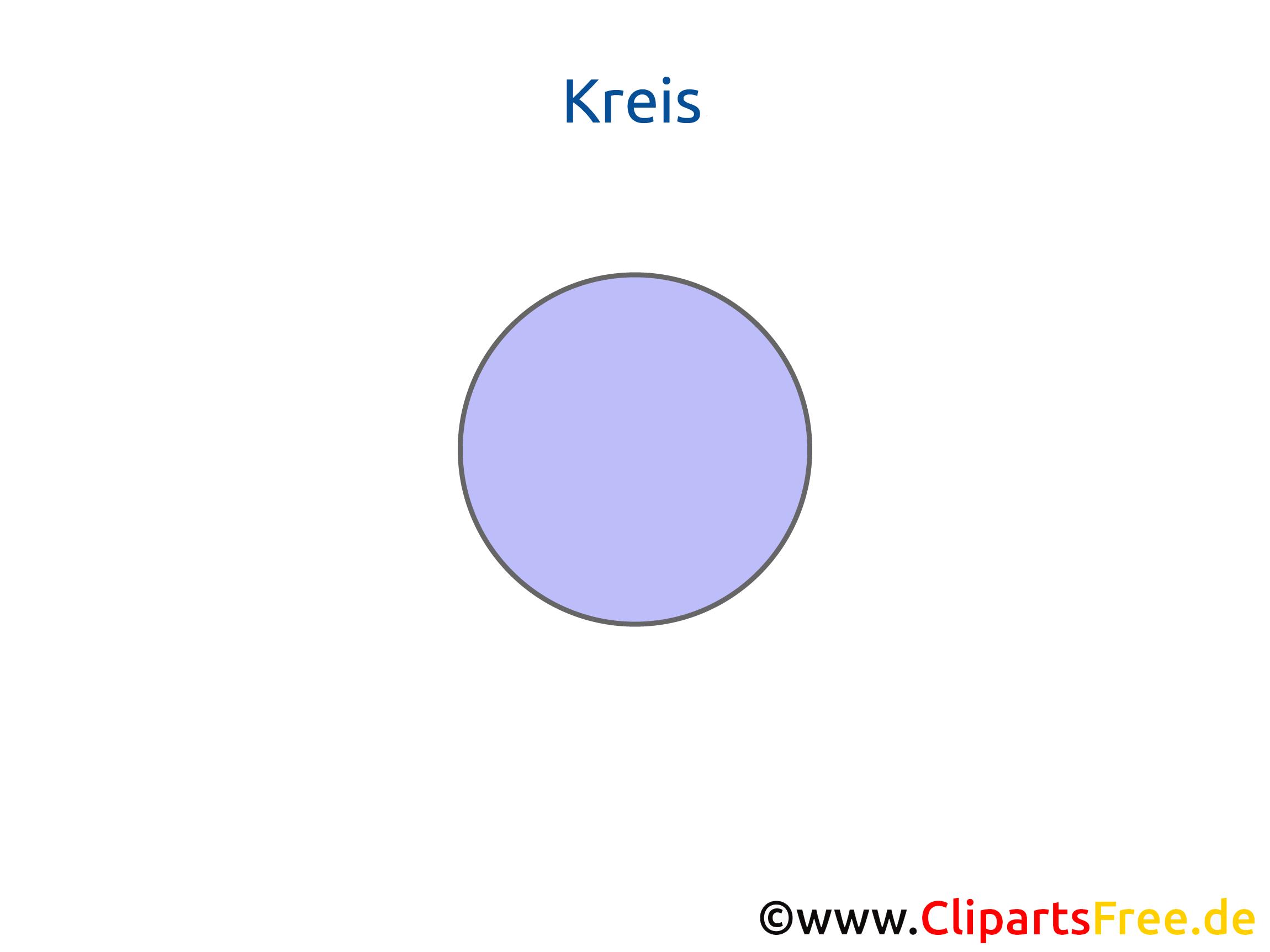 Kreis Grundformen Geometrie in der Grundschule