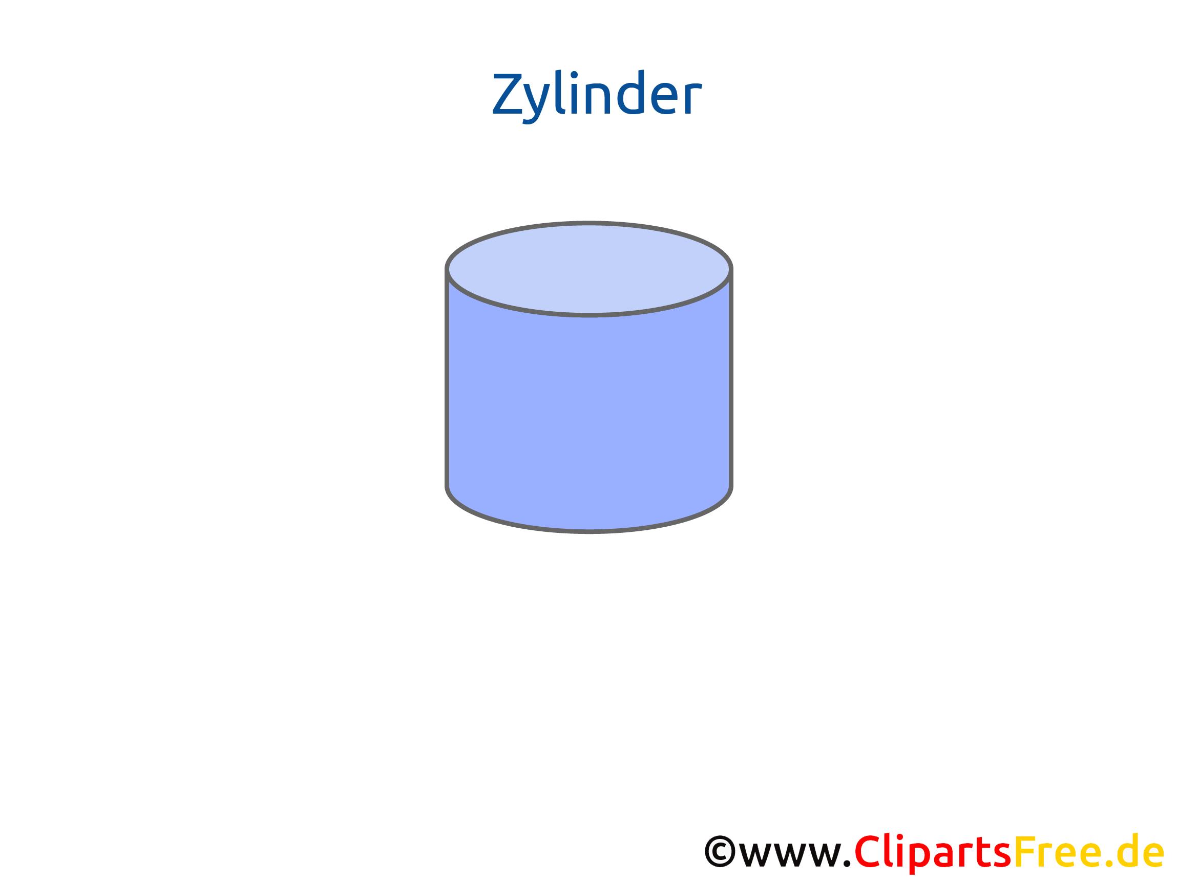 Zylinder Geometrische Formen Grundschule Arbeitsblatt kostenlos