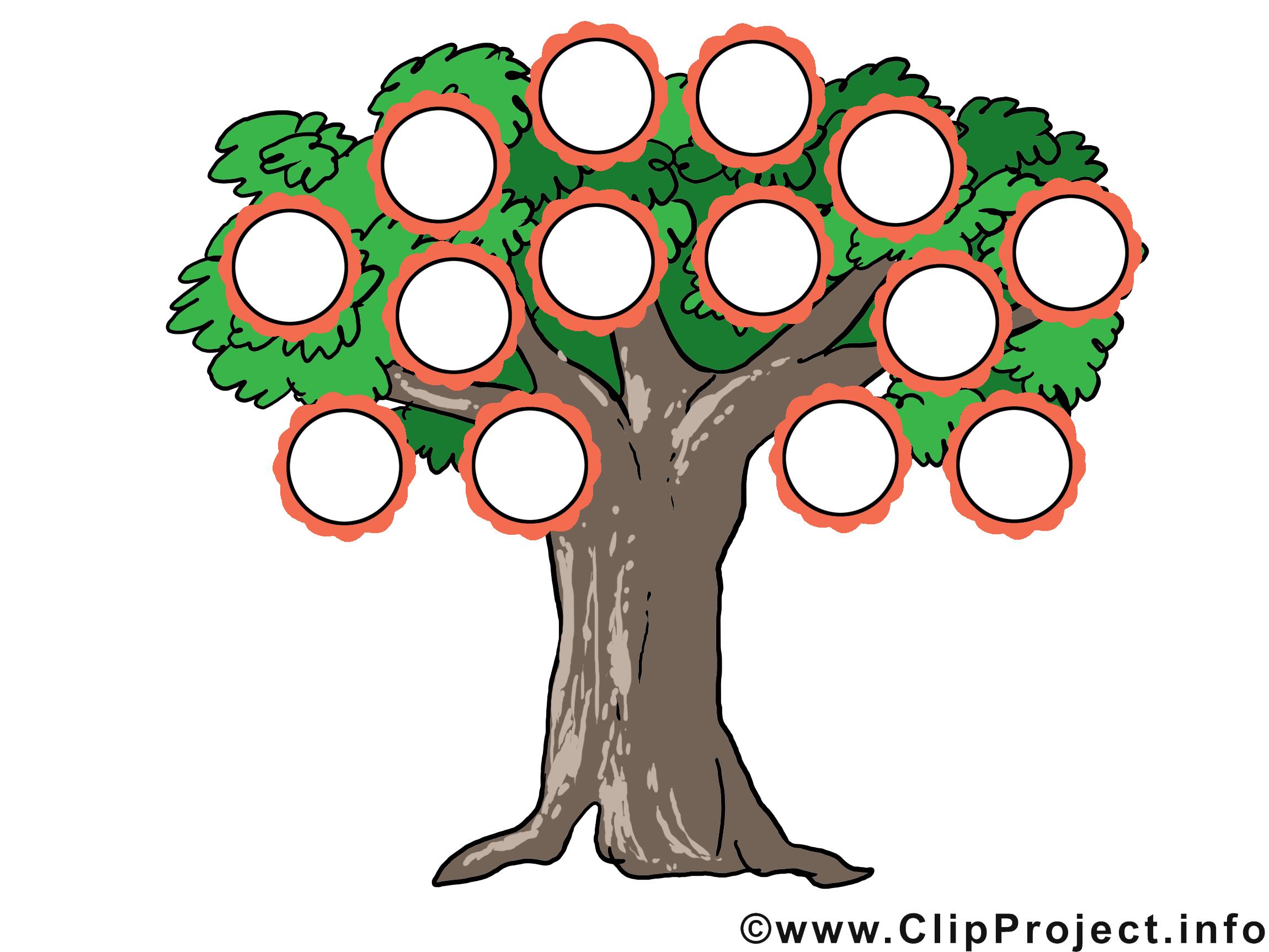 Familienstammbaum kostenlos zum ausdrucken – Gesunde Ernährung