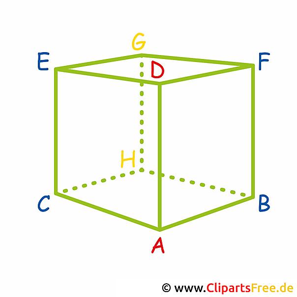 School clipart - geometrie foto's gratis