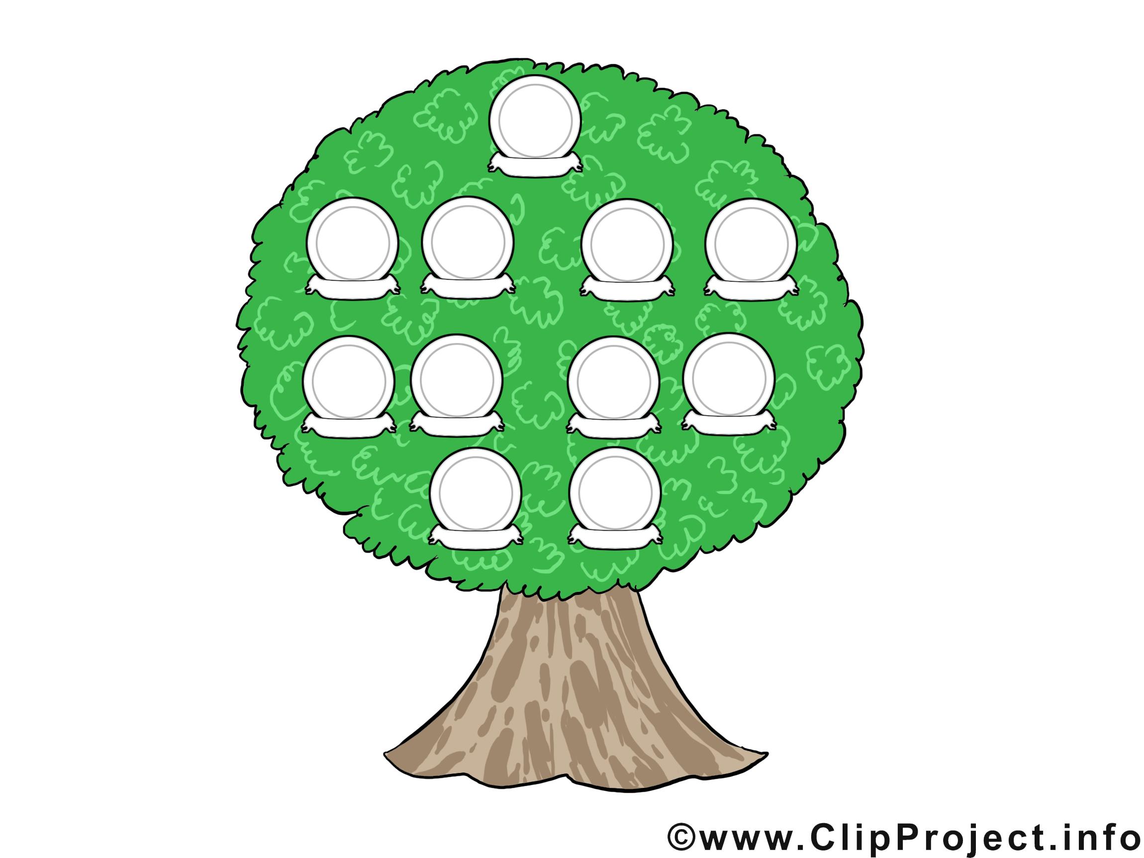 Stammbaum erstellen vorlage for Stammbaum zum ausdrucken