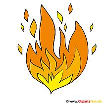 火のクリップアート