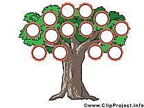 Vorlagen Familienstammbaum