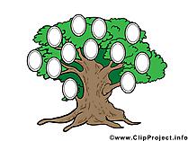 Drzewo genealogiczne szablony