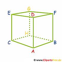 Schule Cliparts - Geometrie Bilder kostenlos