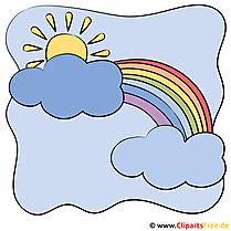 Aktuelle Wetterbilder Sonne mit Wolken und Regenbogen