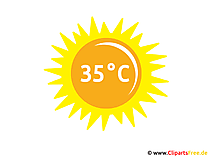Temperatur Wetter Cliparts