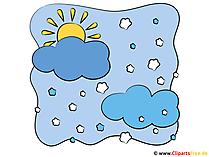 Wetter Grafik